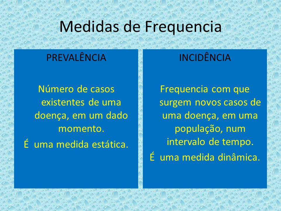 Medidas de Frequencia PREVALÊNCIA Número de casos existentes de uma doença, em um dado momento. É uma medida estática. INCIDÊNCIA Frequencia com que s