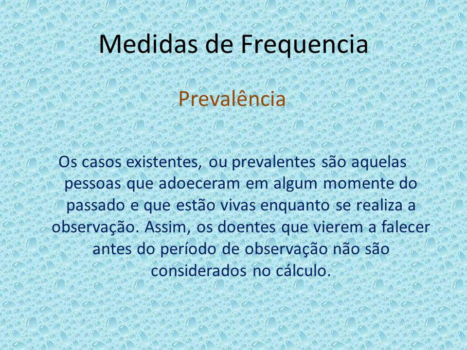 Medidas de Frequencia Prevalência Os casos existentes, ou prevalentes são aquelas pessoas que adoeceram em algum momente do passado e que estão vivas