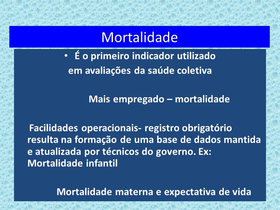 Mortalidade É o primeiro indicador utilizado em avaliações da saúde coletiva Mais empregado – mortalidade Facilidades operacionais- registro obrigatór