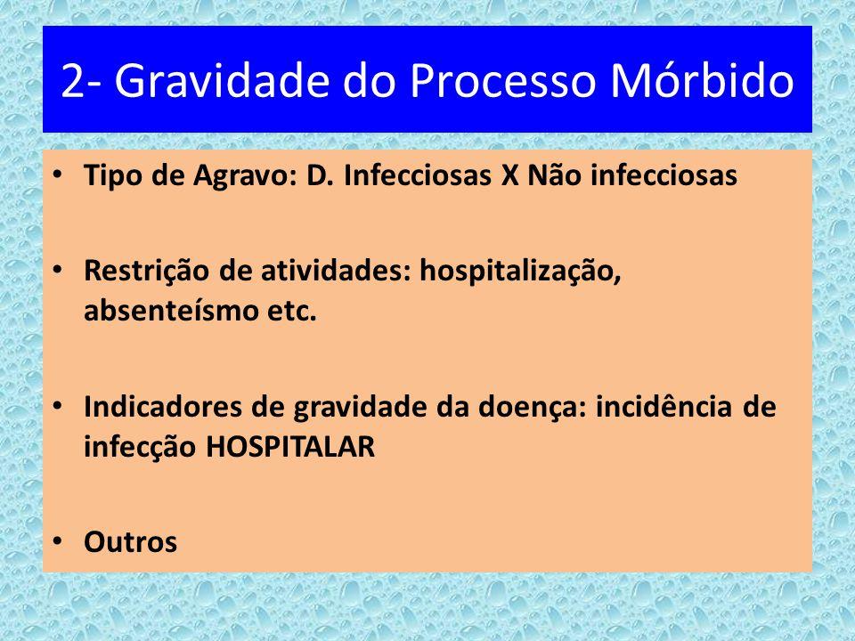 2- Gravidade do Processo Mórbido Tipo de Agravo: D. Infecciosas X Não infecciosas Restrição de atividades: hospitalização, absenteísmo etc. Indicadore