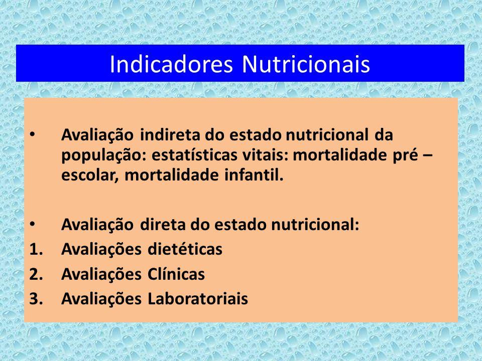 Indicadores Nutricionais Avaliação indireta do estado nutricional da população: estatísticas vitais: mortalidade pré – escolar, mortalidade infantil.