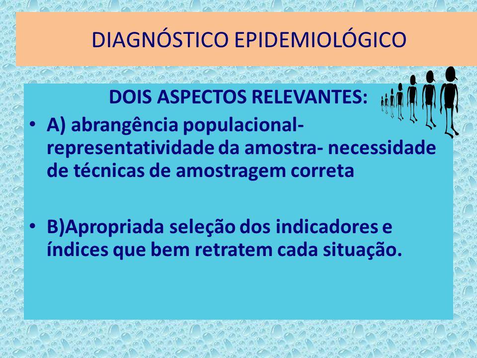 DIAGNÓSTICO EPIDEMIOLÓGICO DOIS ASPECTOS RELEVANTES: A) abrangência populacional- representatividade da amostra- necessidade de técnicas de amostragem