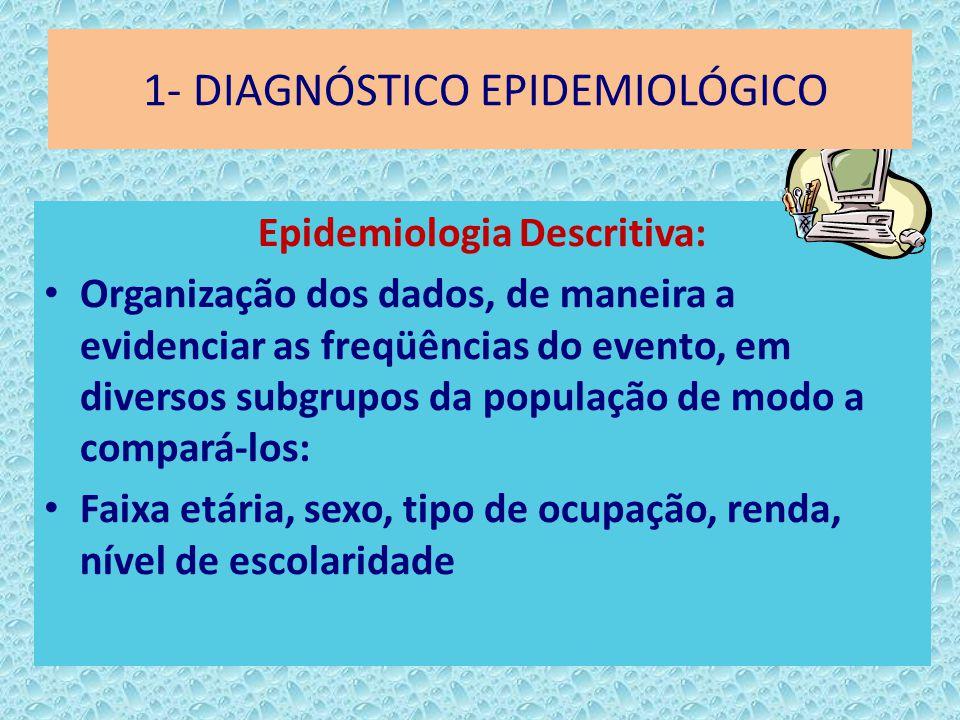 Epidemiologia Descritiva: Organização dos dados, de maneira a evidenciar as freqüências do evento, em diversos subgrupos da população de modo a compar