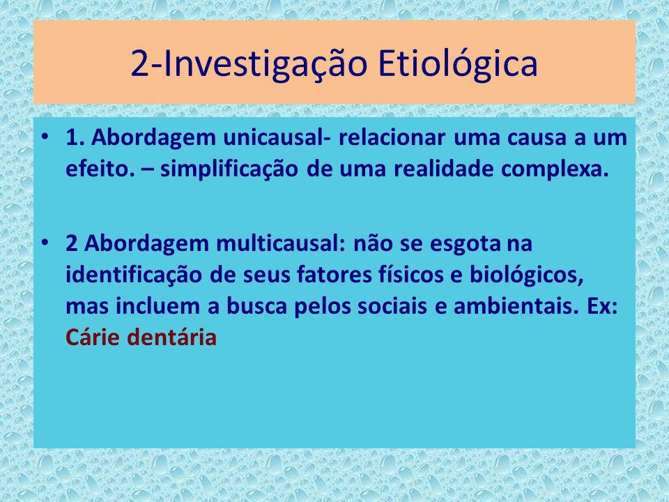 1. Abordagem unicausal- relacionar uma causa a um efeito. – simplificação de uma realidade complexa. 2 Abordagem multicausal: não se esgota na identif