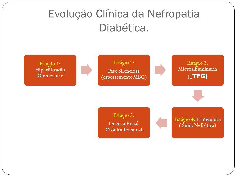 Microalbuminúria Diagnóstico: positivo em 2 a 3 coletas sucessivas em 3 meses DM tipo 1: screening anual em pacientes com mais de 5 anos de doença e acima de 12 anos.