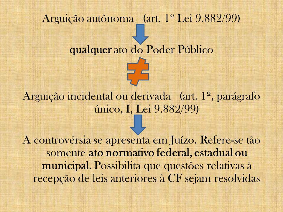 Arguição autônoma (art. 1º Lei 9.882/99) qualquer ato do Poder Público Arguição incidental ou derivada (art. 1º, parágrafo único, I, Lei 9.882/99) A c