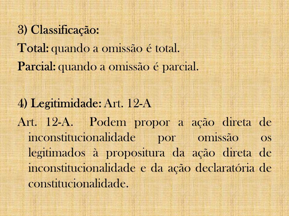 3) Classificação: Total: quando a omissão é total. Parcial: quando a omissão é parcial. 4) Legitimidade: Art. 12-A Art. 12-A. Podem propor a ação dire