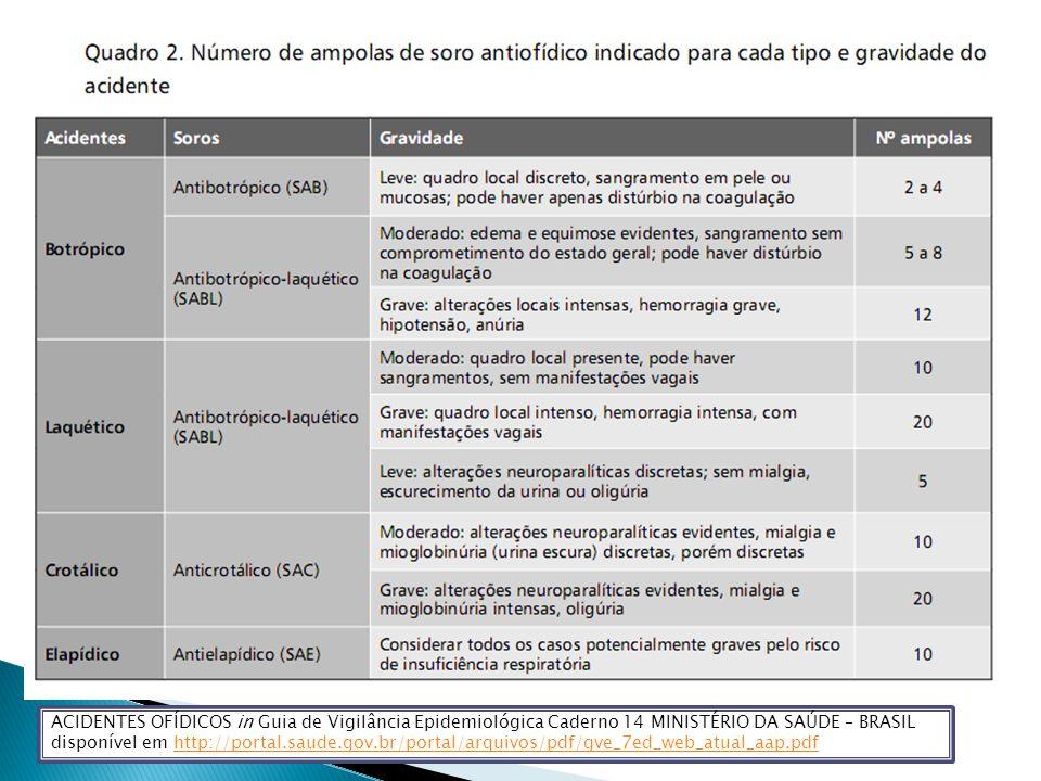 ACIDENTES OFÍDICOS in Guia de Vigilância Epidemiológica Caderno 14 MINISTÉRIO DA SAÚDE – BRASIL disponível em http://portal.saude.gov.br/portal/arquivos/pdf/gve_7ed_web_atual_aap.pdfhttp://portal.saude.gov.br/portal/arquivos/pdf/gve_7ed_web_atual_aap.pdf