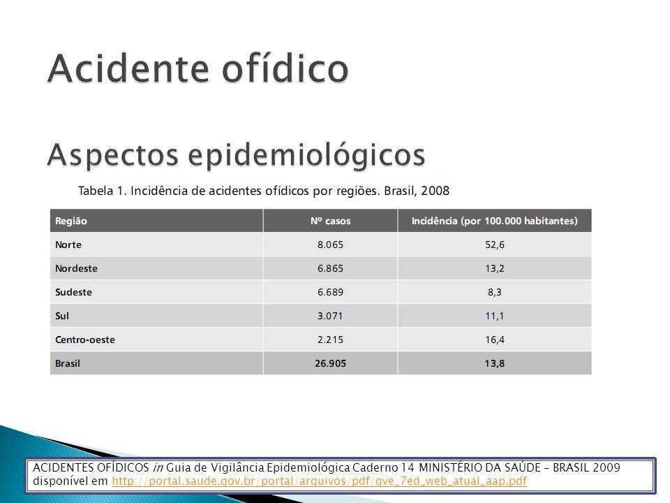ACIDENTES OFÍDICOS in Guia de Vigilância Epidemiológica Caderno 14 MINISTÉRIO DA SAÚDE – BRASIL 2009 disponível em http://portal.saude.gov.br/portal/arquivos/pdf/gve_7ed_web_atual_aap.pdfhttp://portal.saude.gov.br/portal/arquivos/pdf/gve_7ed_web_atual_aap.pdf