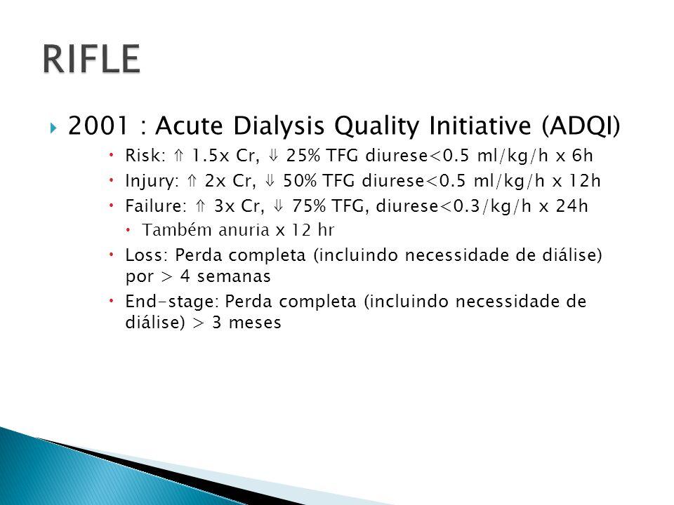 2001 : Acute Dialysis Quality Initiative (ADQI) Risk: 1.5x Cr, 25% TFG diurese<0.5 ml/kg/h x 6h Injury: 2x Cr, 50% TFG diurese<0.5 ml/kg/h x 12h Failure: 3x Cr, 75% TFG, diurese<0.3/kg/h x 24h Também anuria x 12 hr Loss: Perda completa (incluindo necessidade de diálise) por > 4 semanas End-stage: Perda completa (incluindo necessidade de diálise) > 3 meses