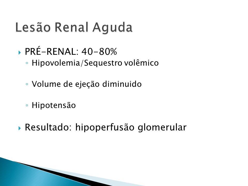 PRÉ-RENAL: 40-80% Hipovolemia/Sequestro volêmico Volume de ejeção diminuido Hipotensão Resultado: hipoperfusão glomerular