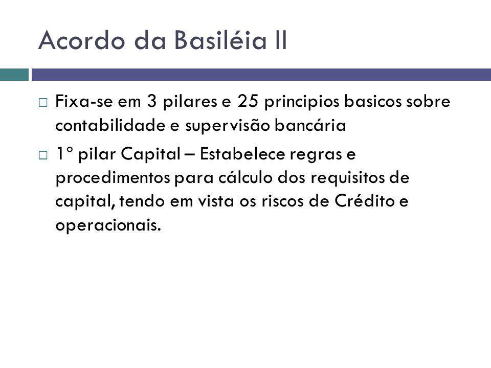 Acordo da Basiléia II Fixa-se em 3 pilares e 25 principios basicos sobre contabilidade e supervisão bancária 1º pilar Capital – Estabelece regras e pr