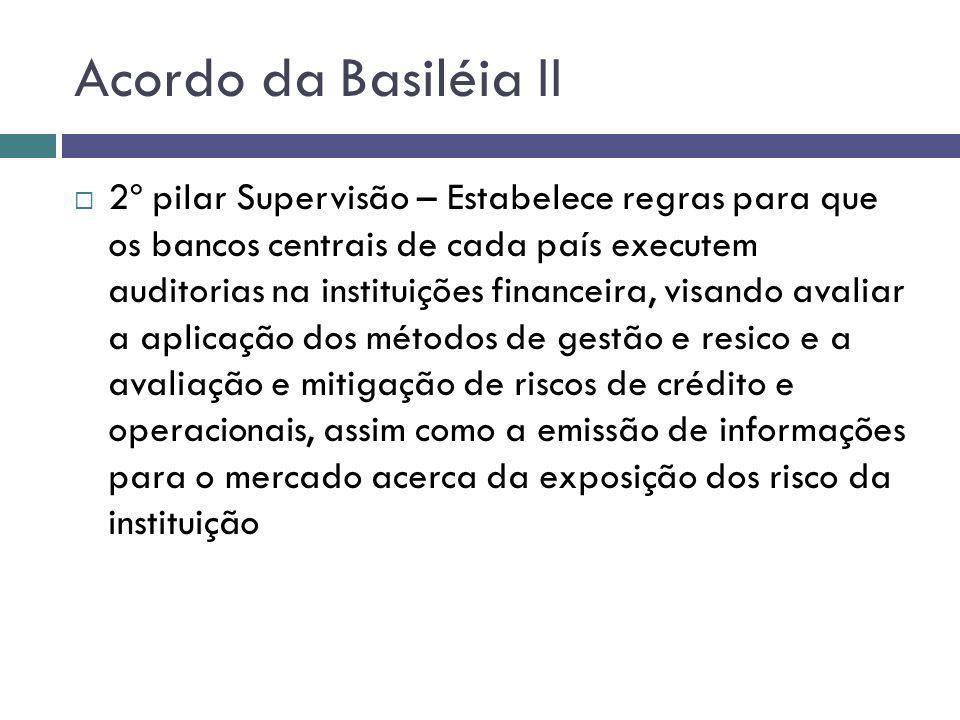 Acordo da Basiléia II 2º pilar Supervisão – Estabelece regras para que os bancos centrais de cada país executem auditorias na instituições financeira,