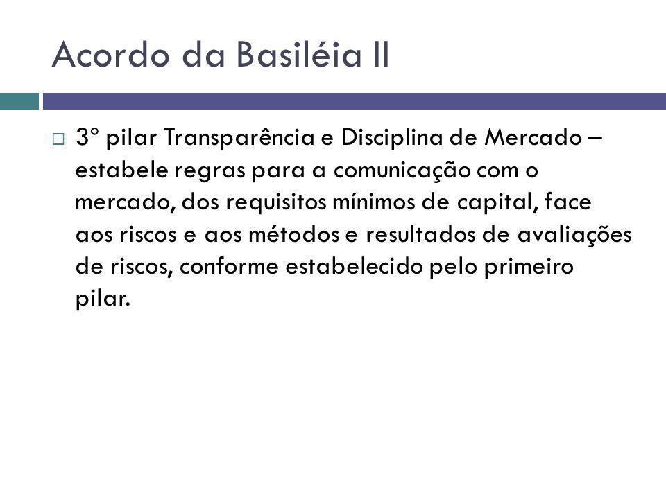 Acordo da Basiléia II 3º pilar Transparência e Disciplina de Mercado – estabele regras para a comunicação com o mercado, dos requisitos mínimos de cap