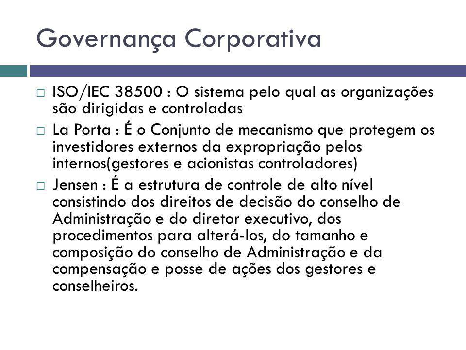 Governança Corporativa ISO/IEC 38500 : O sistema pelo qual as organizações são dirigidas e controladas La Porta : É o Conjunto de mecanismo que proteg