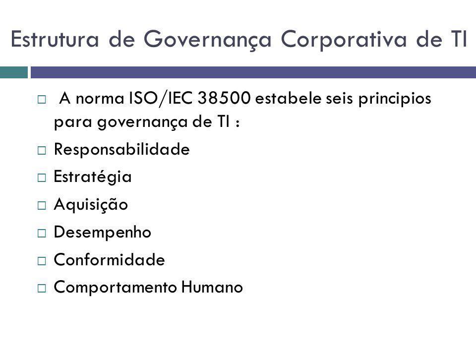Estrutura de Governança Corporativa de TI A norma ISO/IEC 38500 estabele seis principios para governança de TI : Responsabilidade Estratégia Aquisição