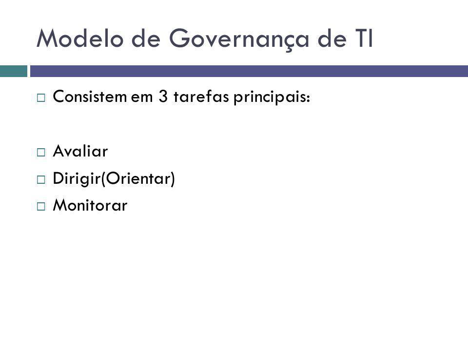 Modelo de Governança de TI Consistem em 3 tarefas principais: Avaliar Dirigir(Orientar) Monitorar
