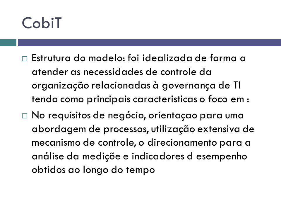 CobiT Estrutura do modelo: foi idealizada de forma a atender as necessidades de controle da organização relacionadas à governança de TI tendo como pri