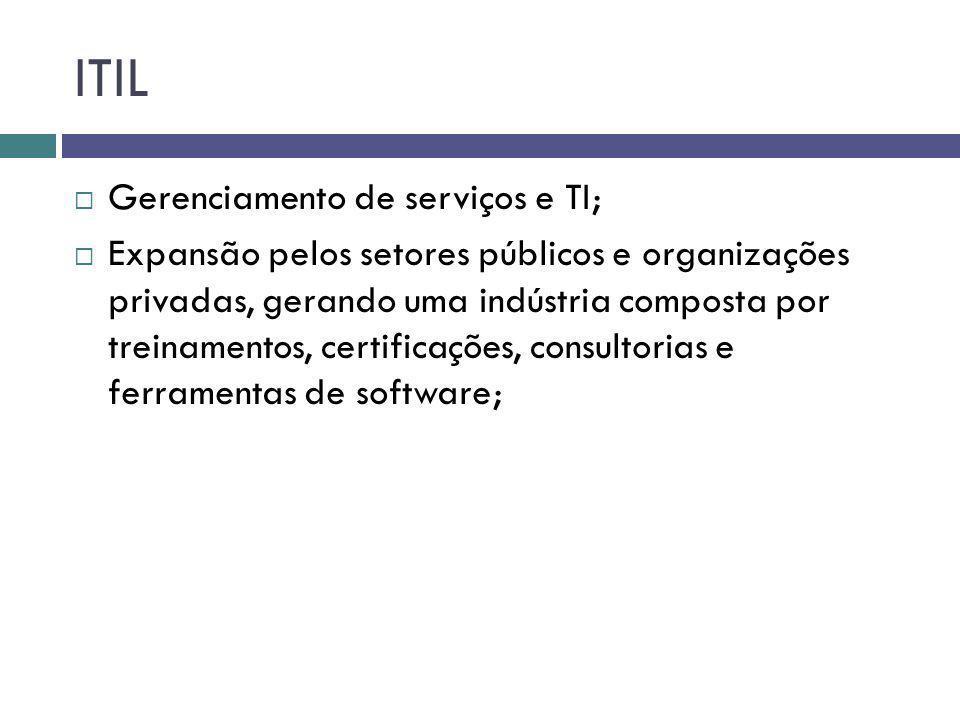 ITIL Gerenciamento de serviços e TI; Expansão pelos setores públicos e organizações privadas, gerando uma indústria composta por treinamentos, certifi