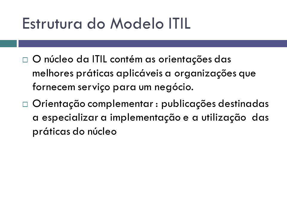 Estrutura do Modelo ITIL O núcleo da ITIL contém as orientações das melhores práticas aplicáveis a organizações que fornecem serviço para um negócio.