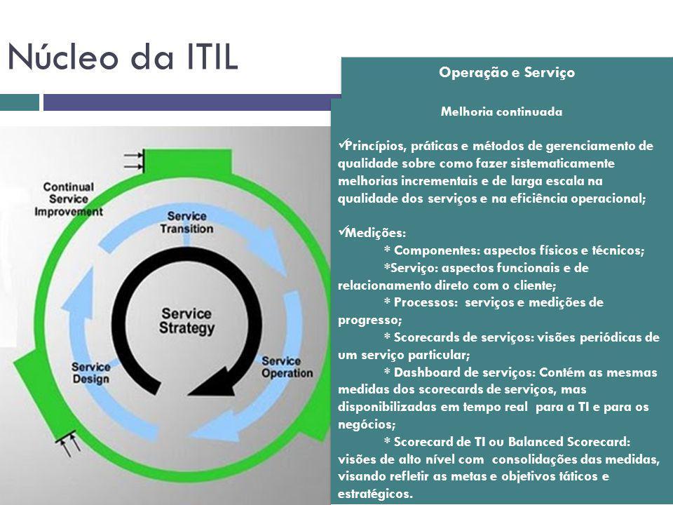 Núcleo da ITIL