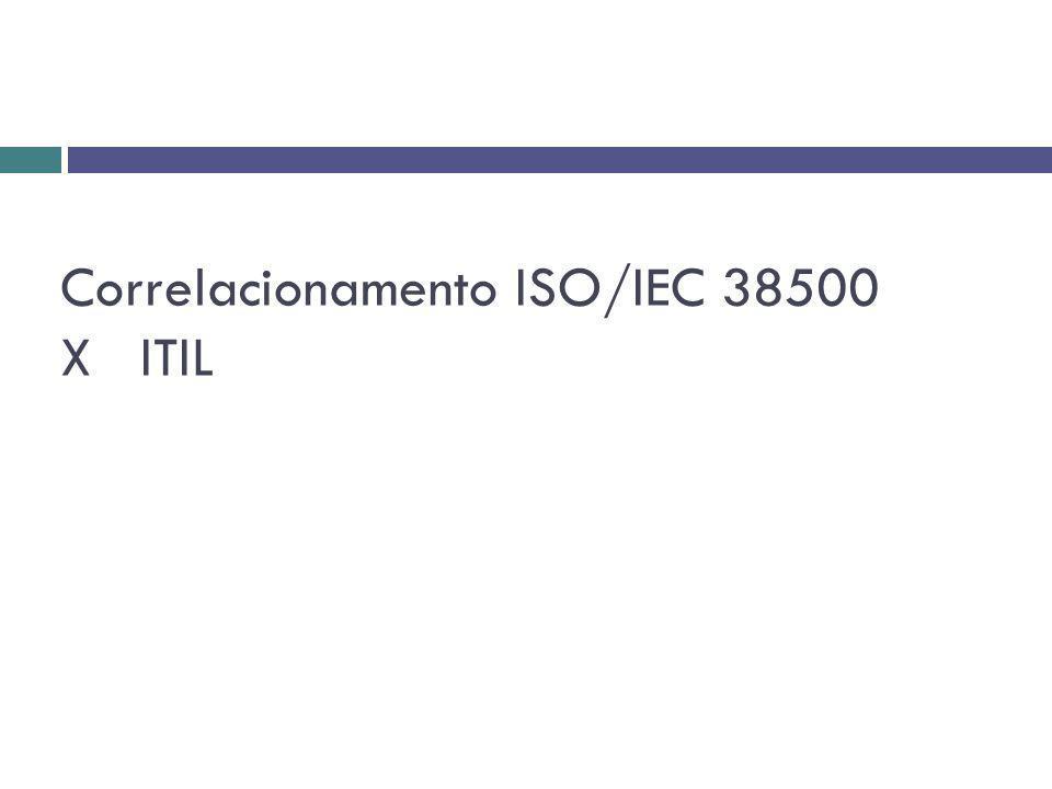 Correlacionamento ISO/IEC 38500 X ITIL