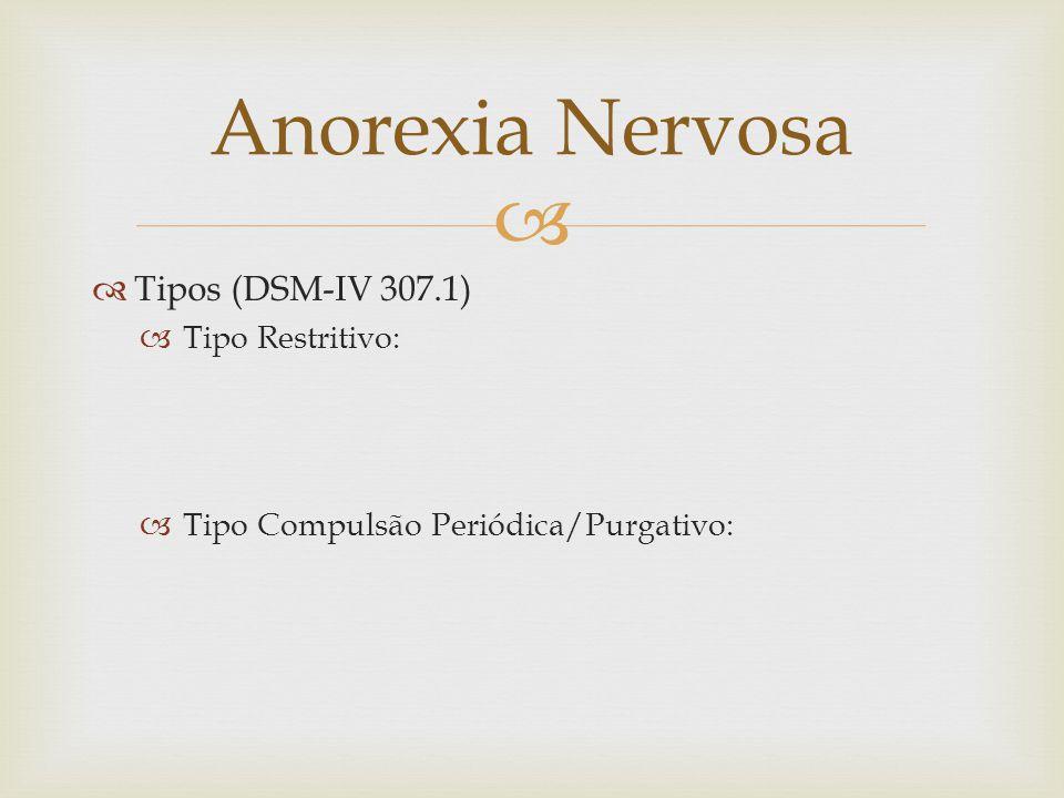 Tipos (DSM-IV 307.1) Tipo Restritivo: Tipo Compulsão Periódica/Purgativo: Anorexia Nervosa