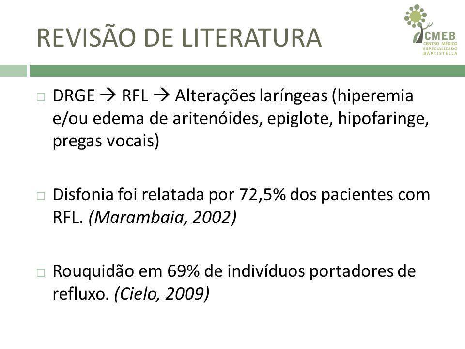 REVISÃO DE LITERATURA Alergia em vias aéreas superiores e inferiores edema de mucosa de trato aéreo, inclusive cordas vocais Lauriello, 2011 Correlação significativa entre o sexo feminino e alergia em pacientes com disfonia.