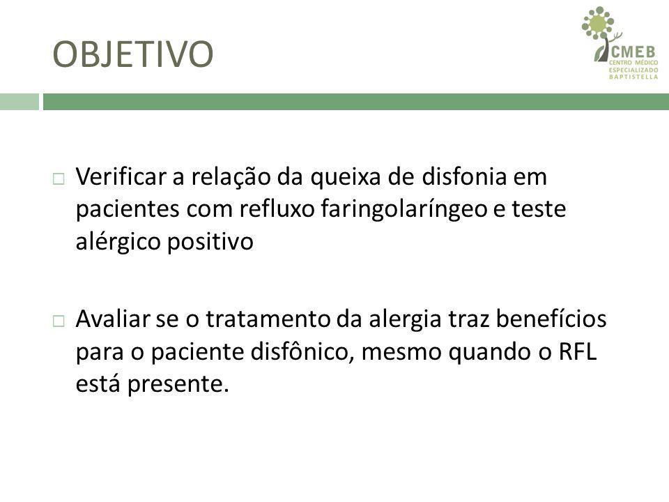 MATERIAL E MÉTODO Avaliados 83 pacientes atendidos no CMEB com queixa vocal e diagnóstico de RFL (videolaringoscopia) 18-61anos 59 mulheres e 24 homens.