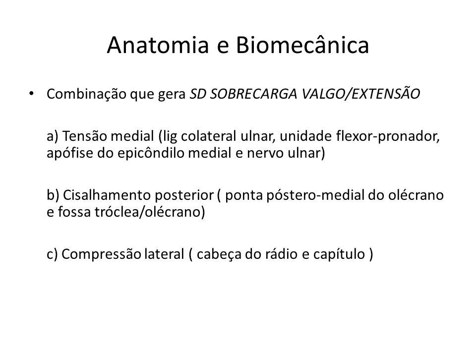 Anatomia e Biomecânica Combinação que gera SD SOBRECARGA VALGO/EXTENSÃO a) Tensão medial (lig colateral ulnar, unidade flexor-pronador, apófise do epi