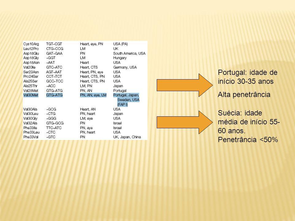 Suécia: idade média de início 55- 60 anos. Penetrância <50% Portugal: idade de início 30-35 anos Alta penetrância
