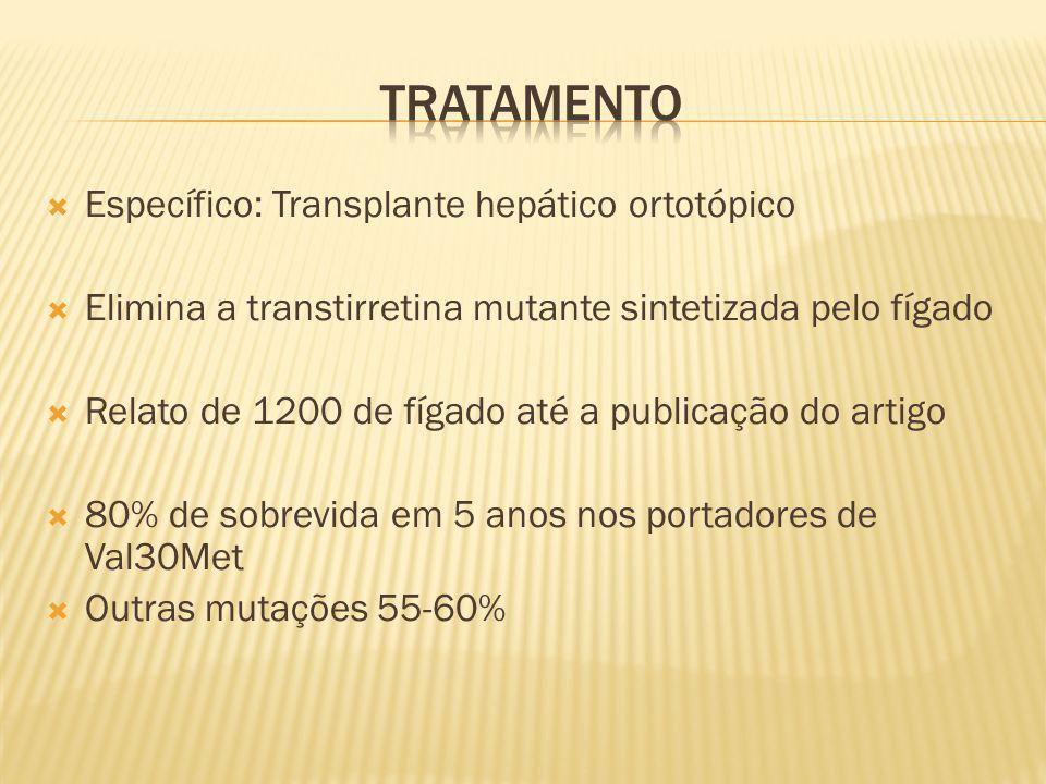 Específico: Transplante hepático ortotópico Elimina a transtirretina mutante sintetizada pelo fígado Relato de 1200 de fígado até a publicação do arti