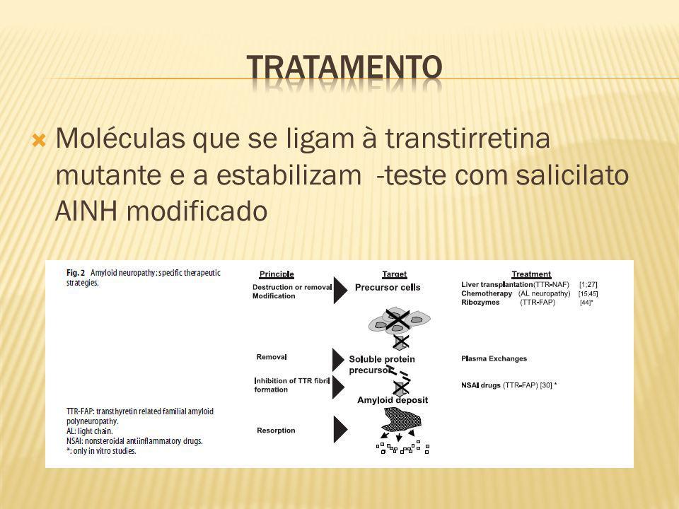 Moléculas que se ligam à transtirretina mutante e a estabilizam -teste com salicilato AINH modificado