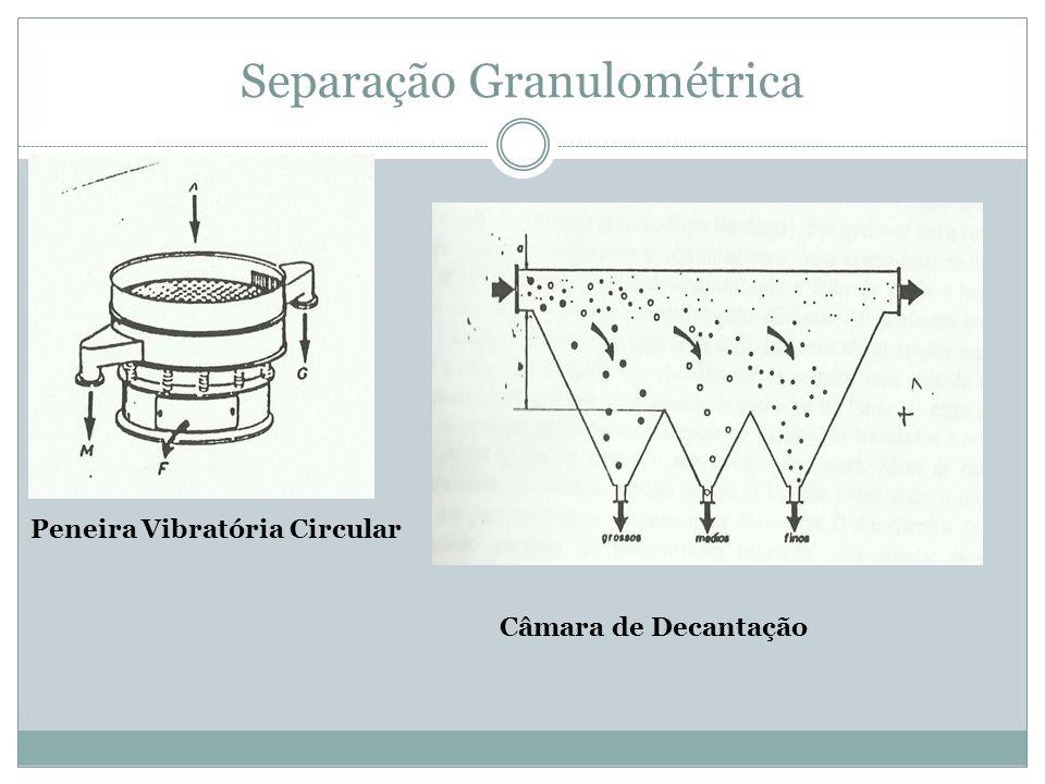 Separação Granulométrica Peneira Vibratória Circular Câmara de Decantação