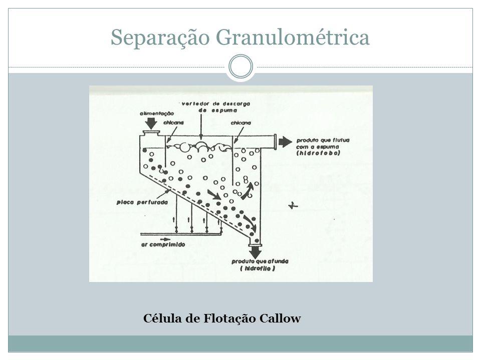 Separação Granulométrica Célula de Flotação Callow