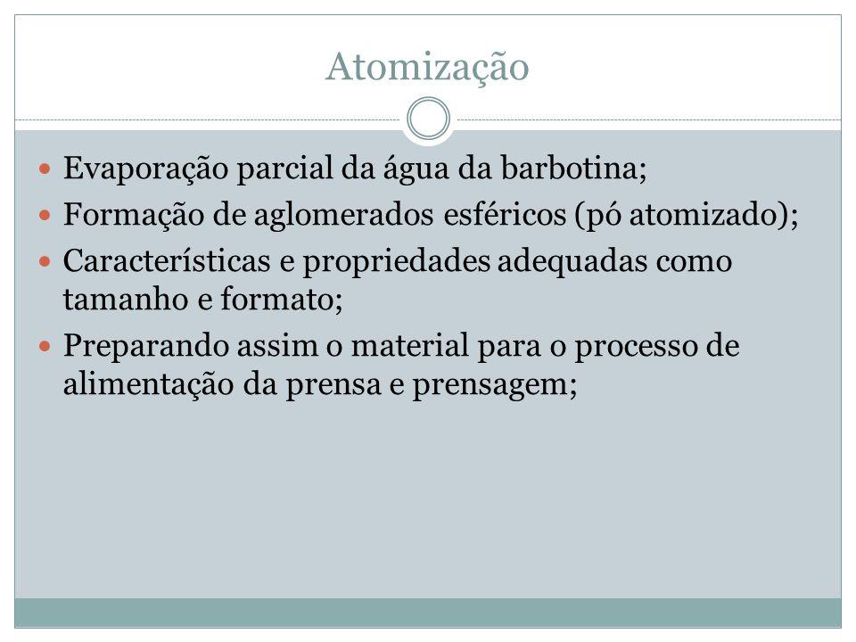 Atomização Evaporação parcial da água da barbotina; Formação de aglomerados esféricos (pó atomizado); Características e propriedades adequadas como ta