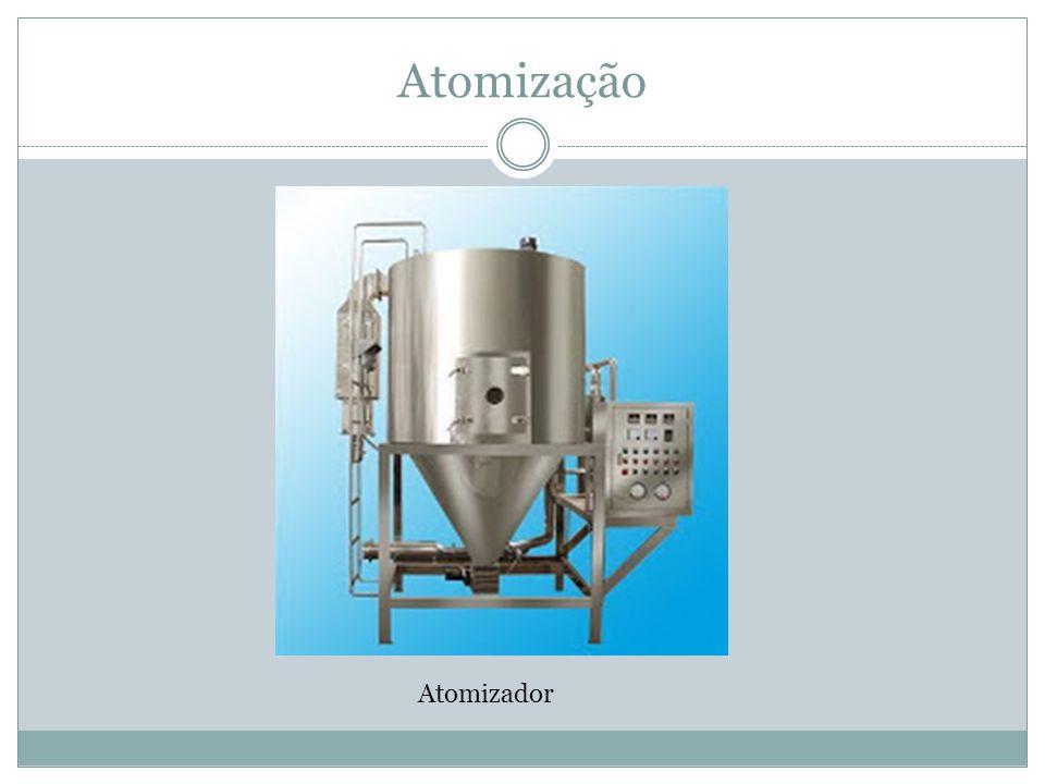 Atomização Atomizador