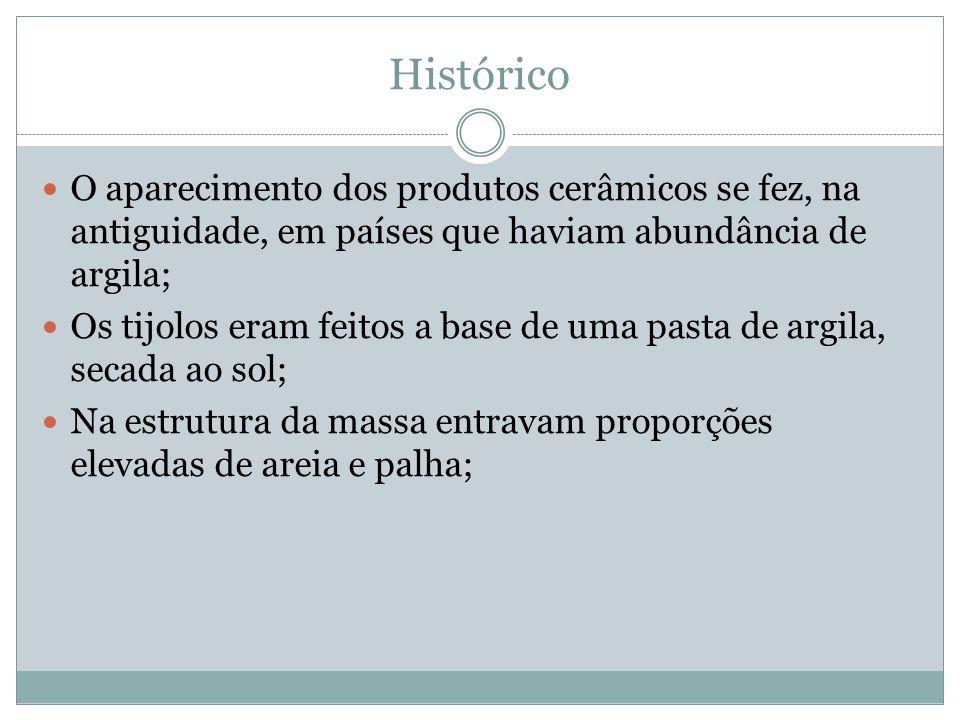 Histórico O aparecimento dos produtos cerâmicos se fez, na antiguidade, em países que haviam abundância de argila; Os tijolos eram feitos a base de um