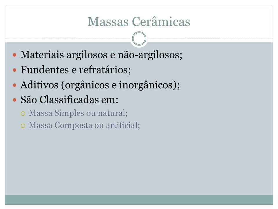 Massas Cerâmicas Materiais argilosos e não-argilosos; Fundentes e refratários; Aditivos (orgânicos e inorgânicos); São Classificadas em: Massa Simples
