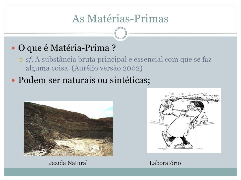 As Matérias-Primas O que é Matéria-Prima ? sf. A substância bruta principal e essencial com que se faz alguma coisa. (Aurélio versão 2002) Podem ser n