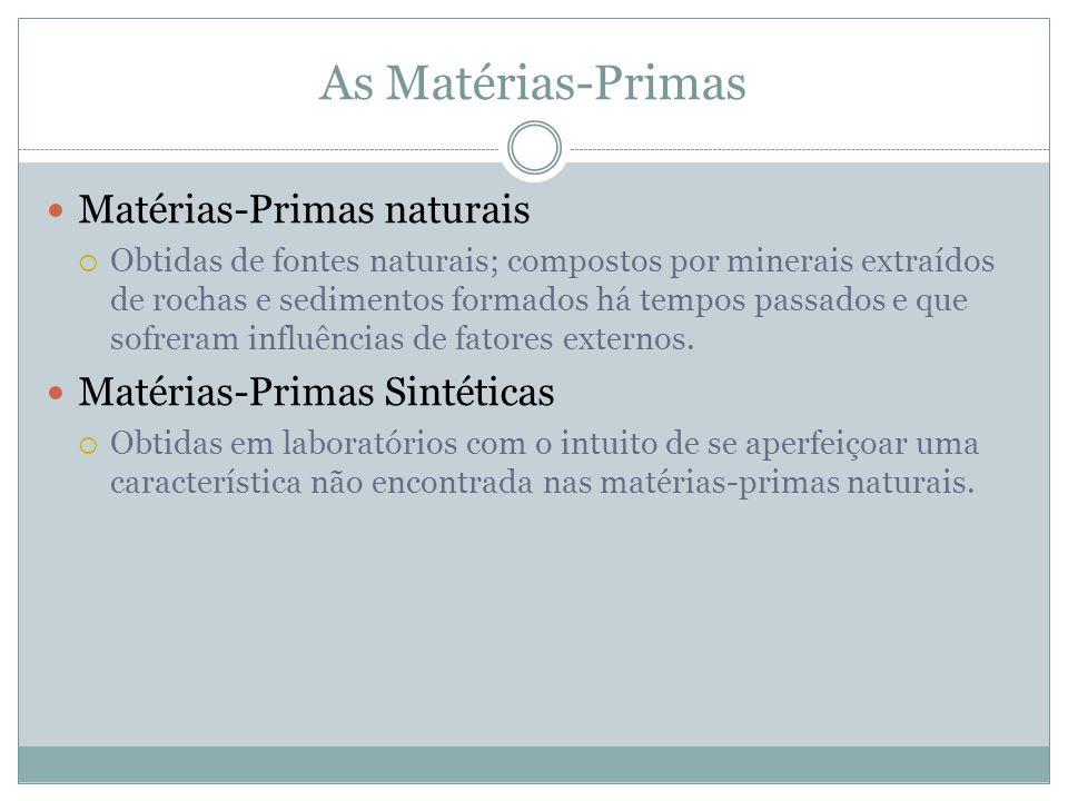 As Matérias-Primas Matérias-Primas naturais Obtidas de fontes naturais; compostos por minerais extraídos de rochas e sedimentos formados há tempos pas