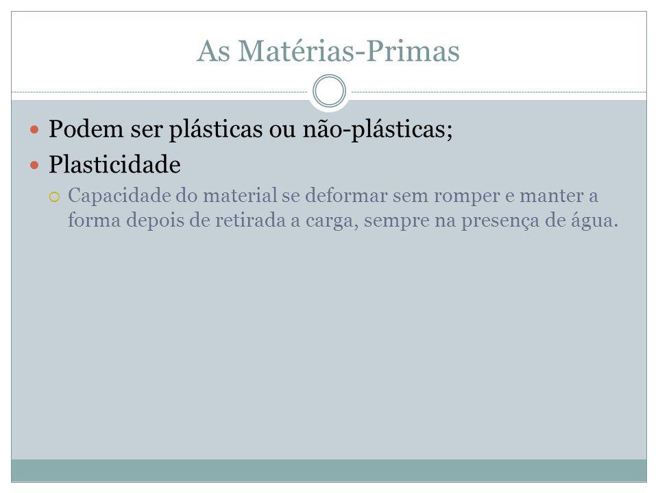 As Matérias-Primas Podem ser plásticas ou não-plásticas; Plasticidade Capacidade do material se deformar sem romper e manter a forma depois de retirad