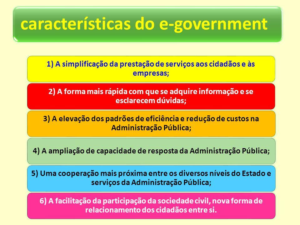 características do e-government 1) A simplificação da prestação de serviços aos cidadãos e às empresas; 2) A forma mais rápida com que se adquire info