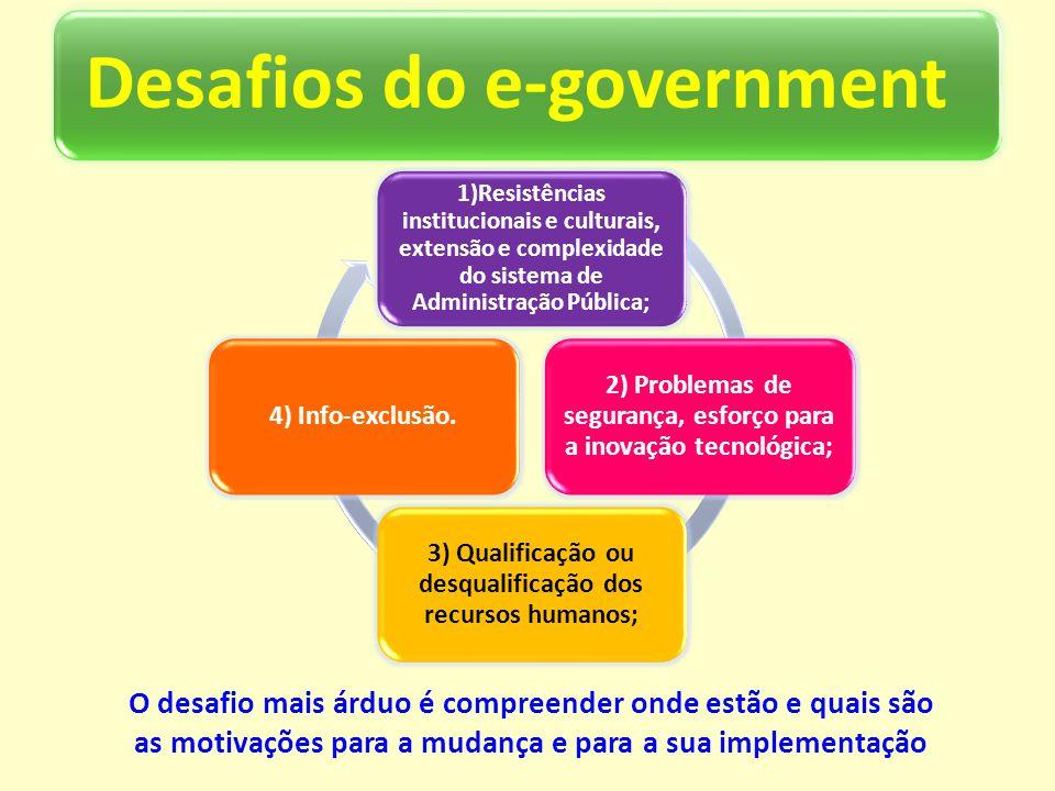 Desafios do e-government 1)Resistências institucionais e culturais, extensão e complexidade do sistema de Administração Pública; 2) Problemas de segur
