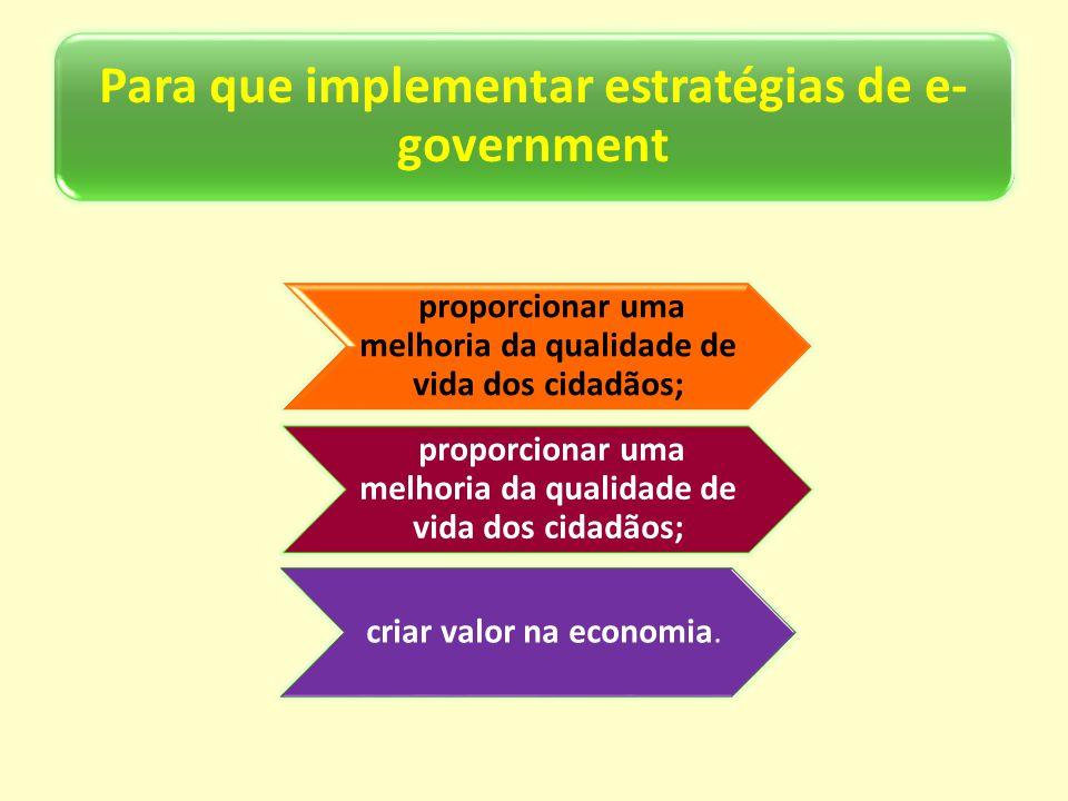 Modelo das cinco forças de Michael Porter aplicadas ao E-government 1.Concorrentes atuais: Não existem, o sistema que se encontra implementado no nosso País é único.