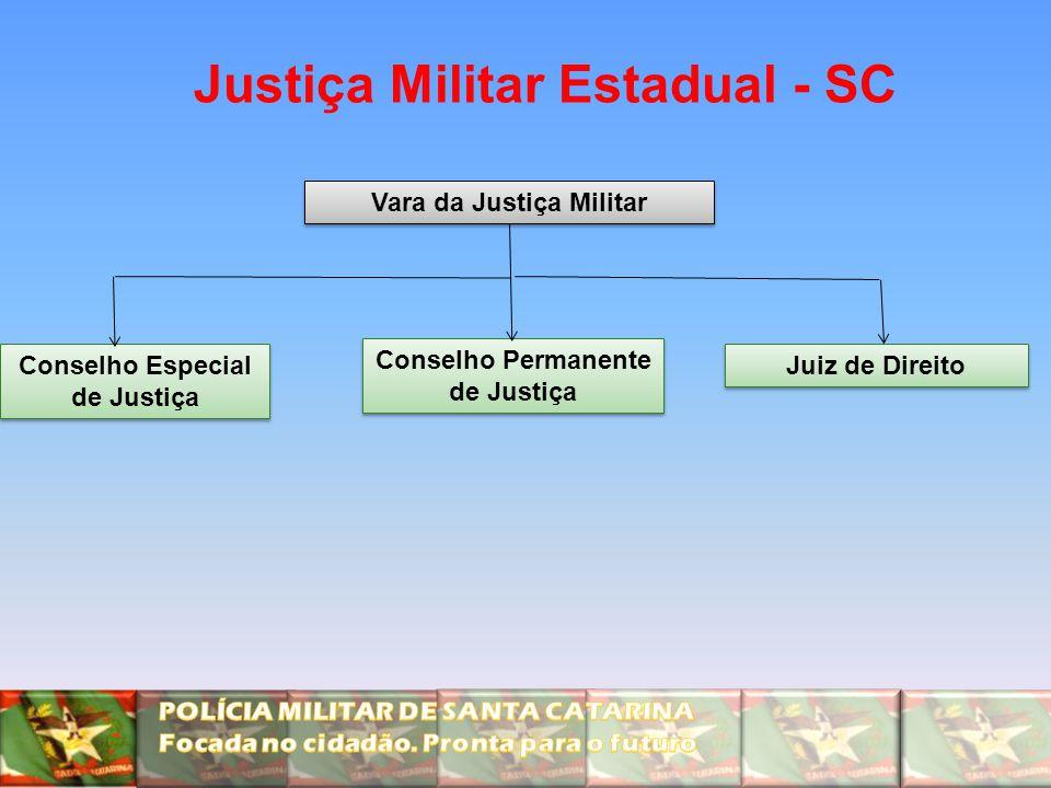 Justiça Militar Estadual - SC Conselho Especial de Justiça Conselho Permanente de Justiça Juiz de Direito Vara da Justiça Militar