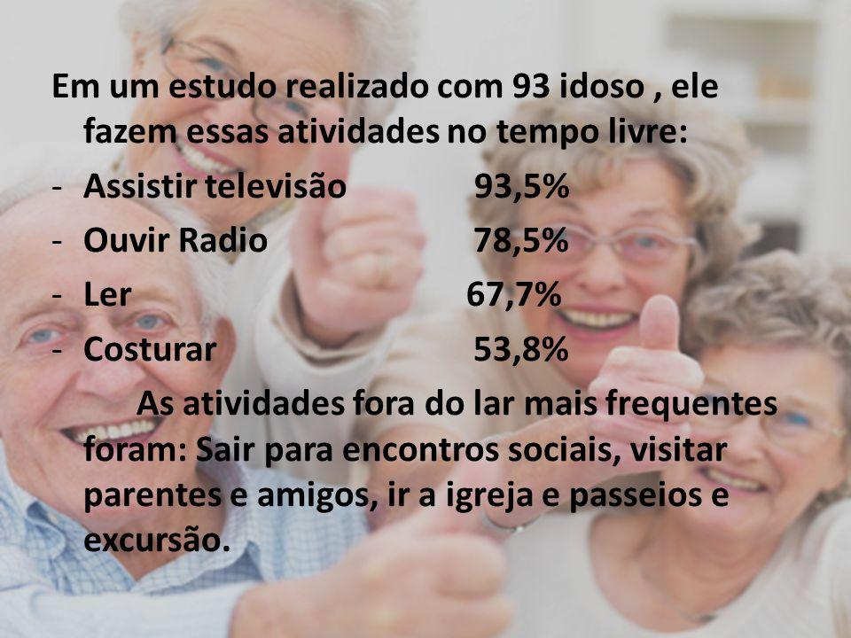 Em um estudo realizado com 93 idoso, ele fazem essas atividades no tempo livre: -Assistir televisão 93,5% -Ouvir Radio 78,5% -Ler 67,7% -Costurar 53,8