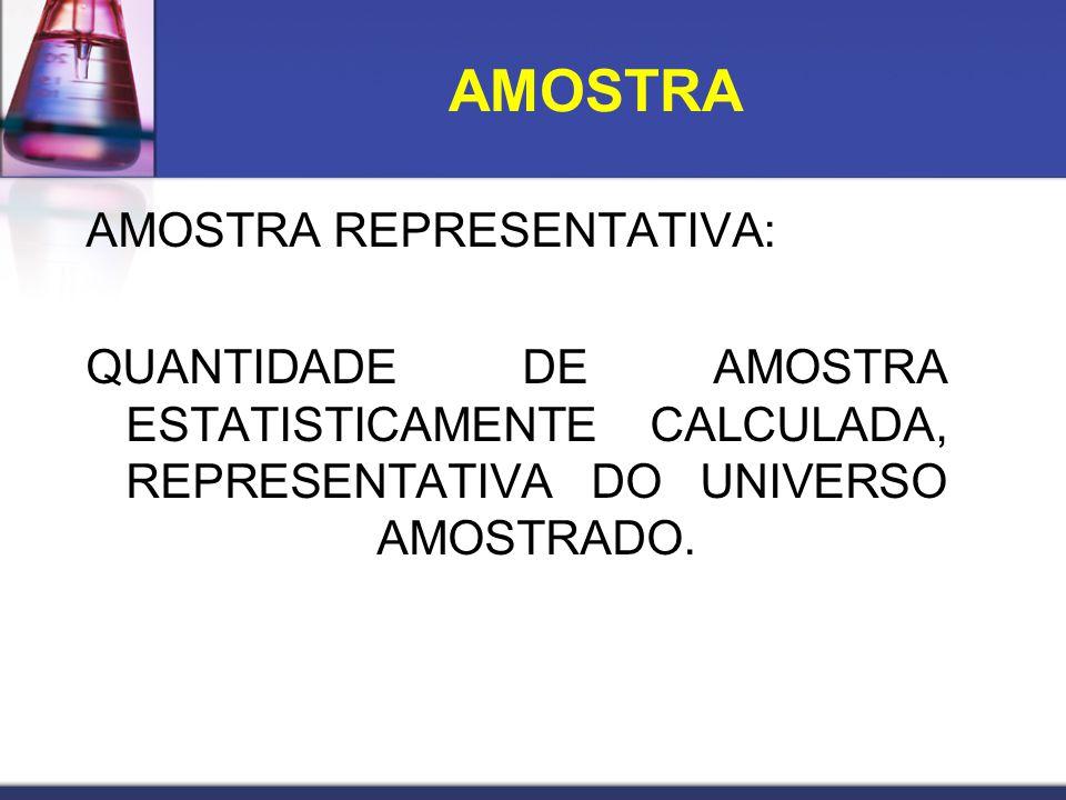 AMOSTRA REPRESENTATIVA: QUANTIDADE DE AMOSTRA ESTATISTICAMENTE CALCULADA, REPRESENTATIVA DO UNIVERSO AMOSTRADO. AMOSTRA