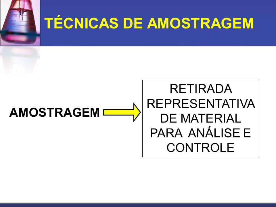 TÉCNICAS DE AMOSTRAGEM AMOSTRAGEM RETIRADA REPRESENTATIVA DE MATERIAL PARA ANÁLISE E CONTROLE