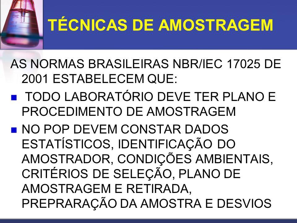 AS NORMAS BRASILEIRAS NBR/IEC 17025 DE 2001 ESTABELECEM QUE: TODO LABORATÓRIO DEVE TER PLANO E PROCEDIMENTO DE AMOSTRAGEM NO POP DEVEM CONSTAR DADOS E